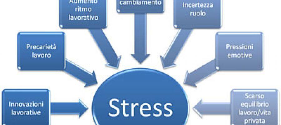 La campagna europea 2014-2015: Insieme per la prevenzione e la gestione dello stress lavoro-correlato